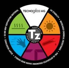 TECNOglas HG